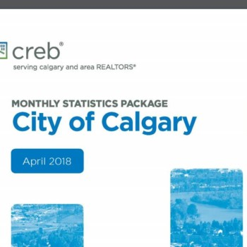 Monthly Statistics Calgary Real Estate